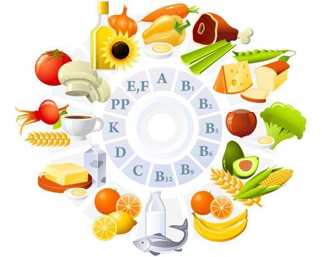 Употребление витаминных комплексов