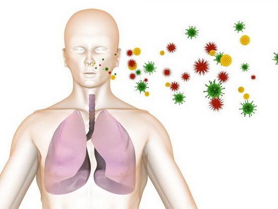 Воздушно-капельный путь передачи болезни