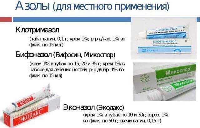 Бифонозол